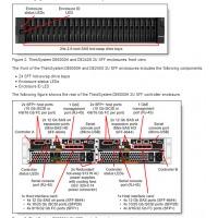 Lenovo ThinkSystem DE6000H服务器